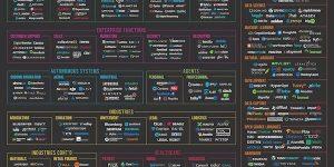 Machine Intelligence 3.0 image